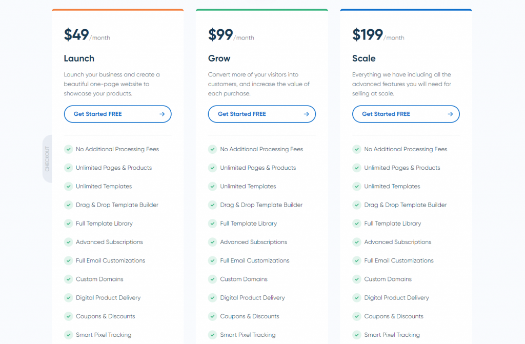 SamCart Updated Pricing Plans
