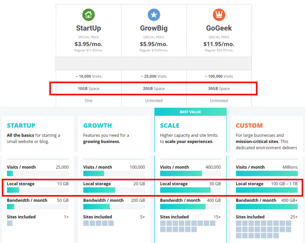 SiteGround Vs. WP Engine - Storage Comparison