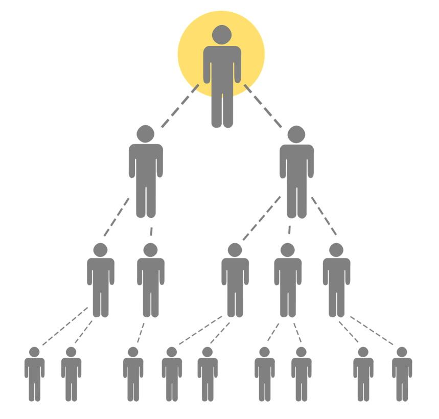 Pyramid scheme graphic